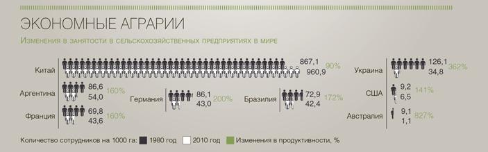 014-015_focus_-infografica_АВ-2