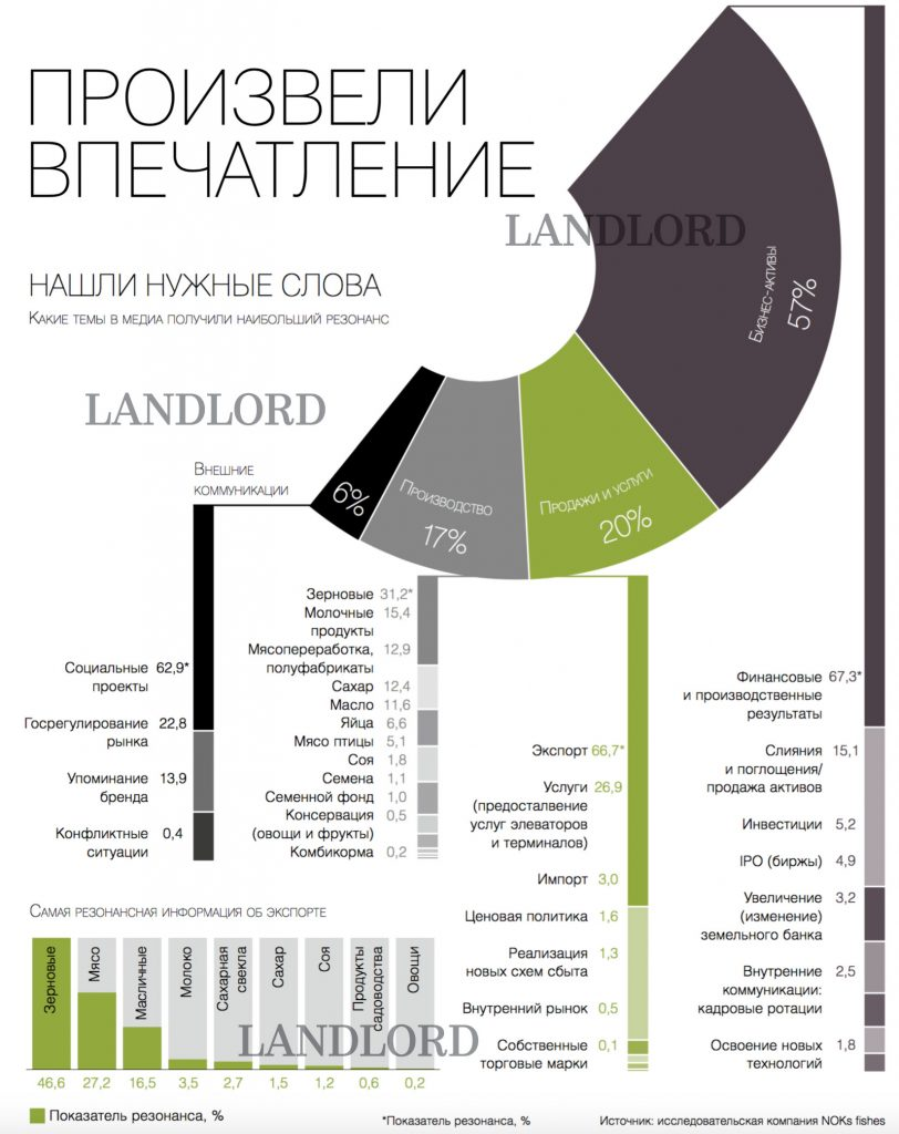 07_tema_infografica_01